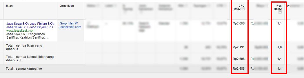 rata 2 pengelurana saldo google adwrods surabaya